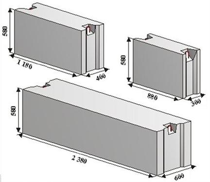 Блоки фундаментные размеры