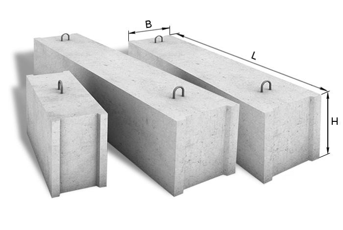 Фундаментные блоки размеры гост