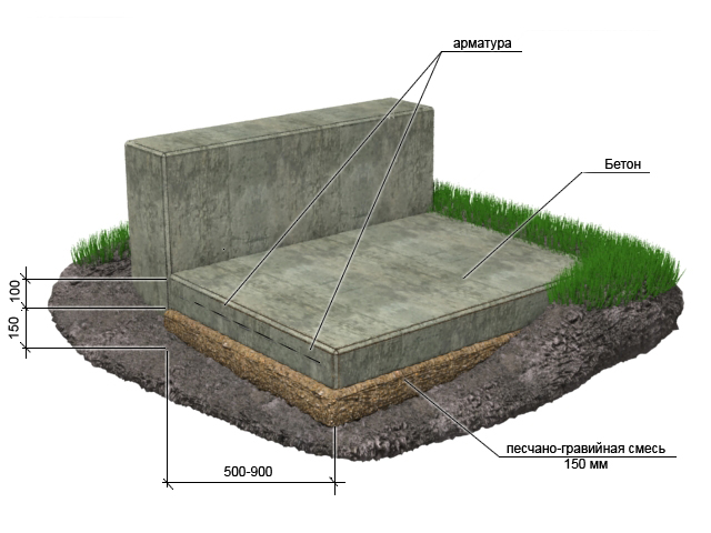 Features monolithic foundation
