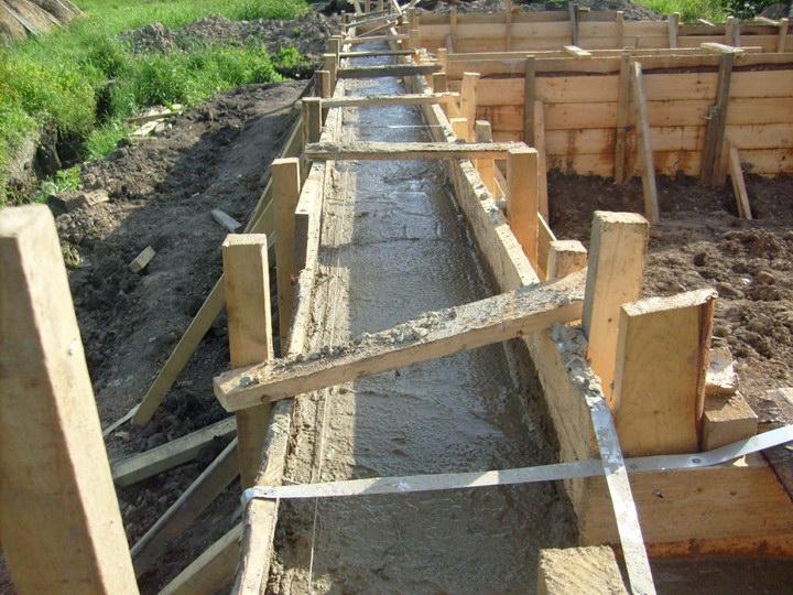 Марка бетона на ленточный фундамент