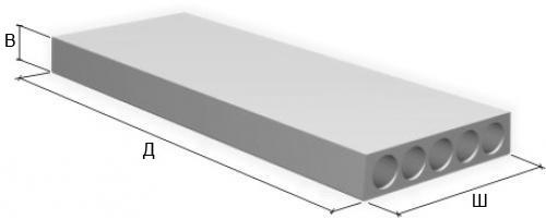 Экструдерная плита перекрытия
