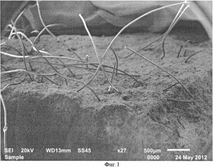Дисперсное армирование бетона развести бетон пропорции