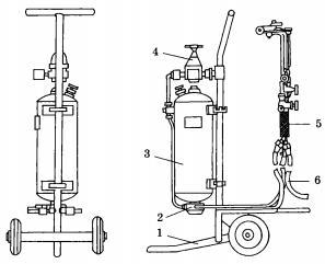 Установка кислородно-флюсовой резки УФР-5