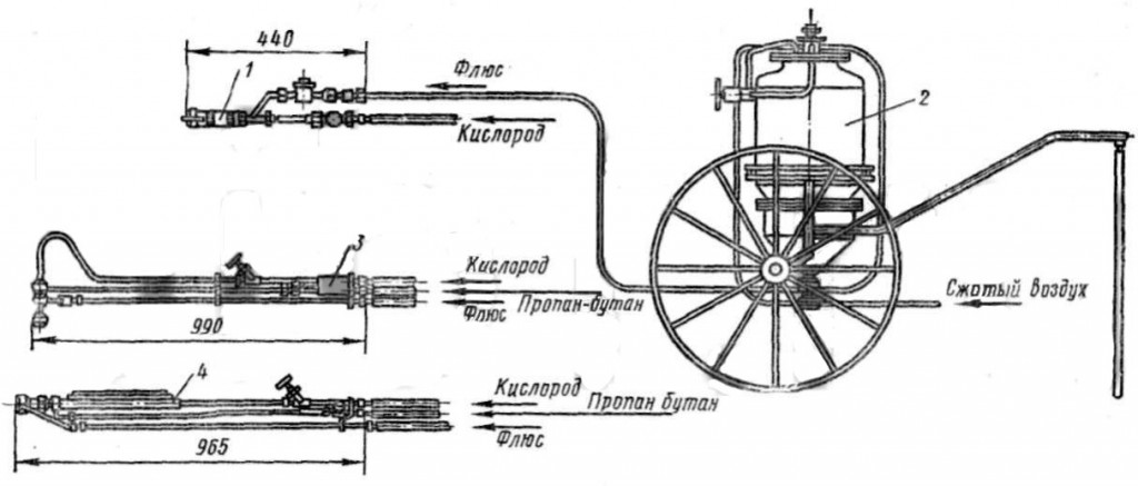 Установка УФР-5